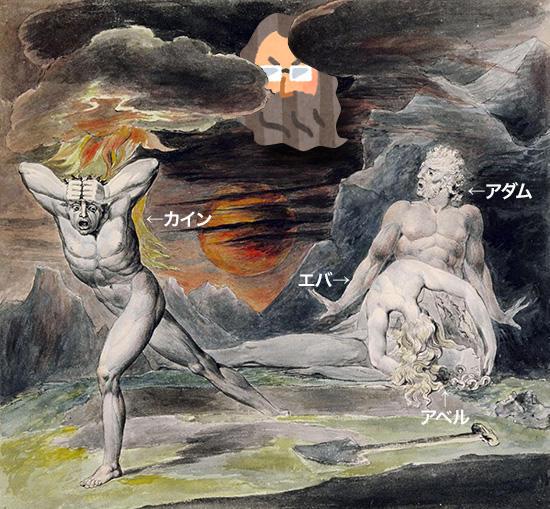 ブレイク〈アベルの死を嘆くアダムとイヴ〉